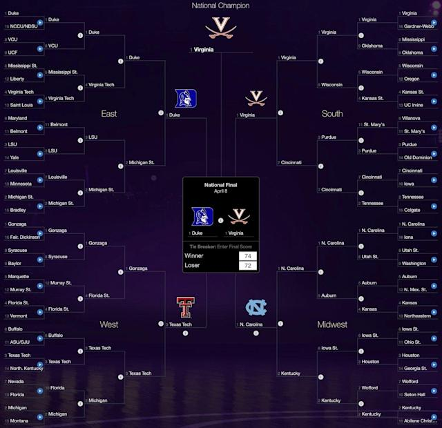 Jason Owens' Yahoo Tourney Pick 'Em bracket.