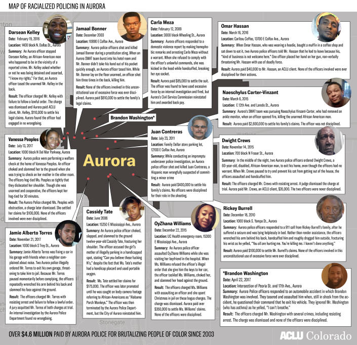 Map of Racialized Policing in Aurora (ACLU Colorado)