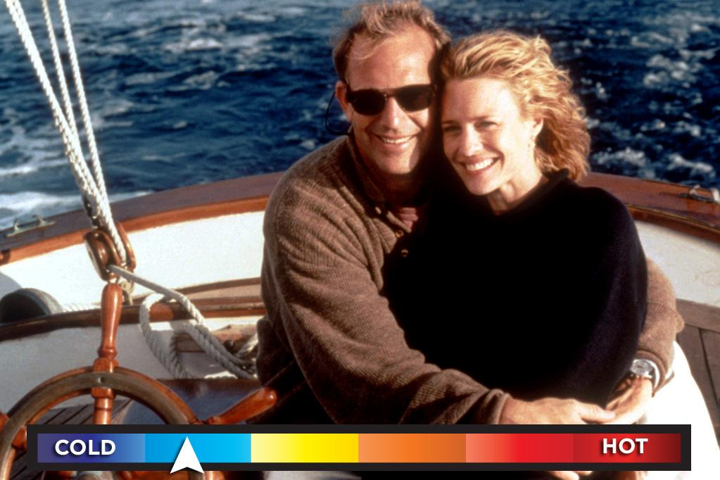 "Who: Kevin Costner & Robin Wright<br>Seen in: <a target=""_blank"" href=""http://movies.yahoo.com/movie/message-in-a-bottle/"">""Message in a Bottle""</a> (1999)<br><br>Billed as ""A story of love lost and found,"" this critically derided film permanently lost many with its incessant use of unnecessary melodrama, which was unfortunate because Costner and Wright's onscreen connection was somewhat convincing. But not even a life raft could've saved their budding romance from ultimately sinking thanks to a schlock-filled script adrift at sea."