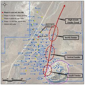 Location map of Corvus Gold's Mother Lode drill program and projected high-grade feeder areas as of Jan 2021 in the Eastern Bullfrog District of Southwestern Nevada