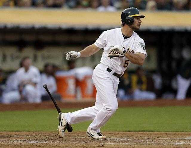 Oakland Athletics' John Jaso drops his bat after hitting an RBI double off Baltimore Orioles' Chris Tillman in the third inning of a baseball game Friday, July 18, 2014, in Oakland, Calif. (AP Photo/Ben Margot)