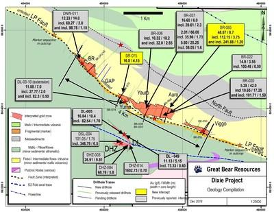 Figure 1: Map of current drill results at the Dixie property (CNW Group/Great Bear Resources Ltd.)