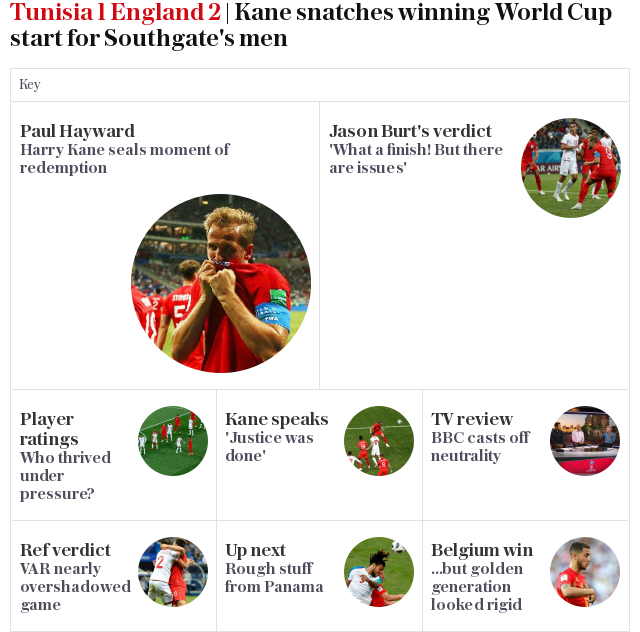 Tunisia 1 England 2 | Kane snatches winning World Cup start for Southgate's men