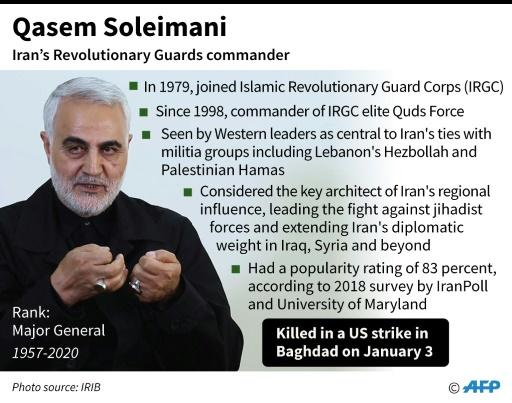 Mini-profile of Qasem Soleimani, the Revolutionary Guards commander who was killed in a US strike in Baghdad