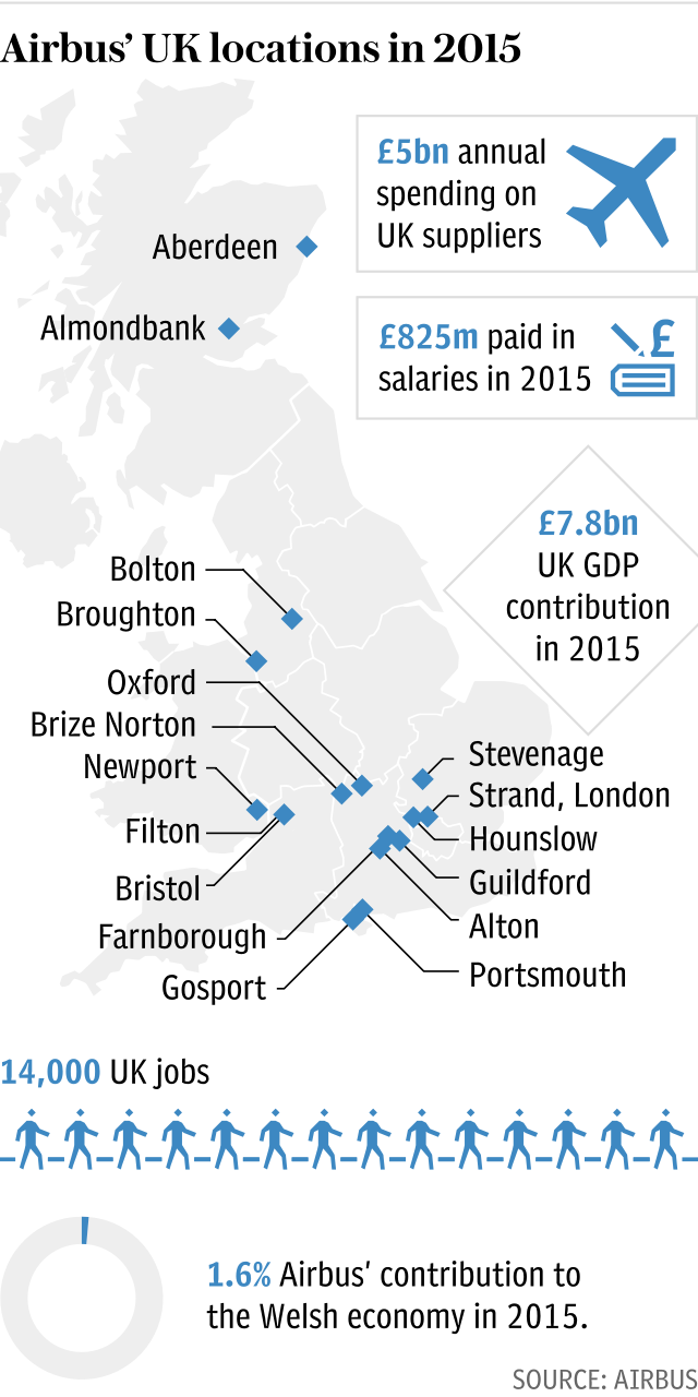 Airbus' UK locations in 2015