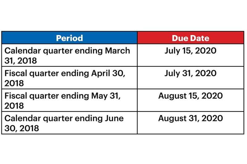 Tax Notes: Further extension on the deadline for filing of VAT refund claims; 90-day processing period suspended in areas still under ECQ or MECQ