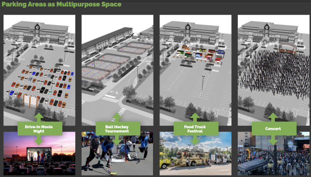 A variety of multipurpose options — from sports to outdoor movies to a food truck festival — are suggested for Churchill Square's large parking lot.