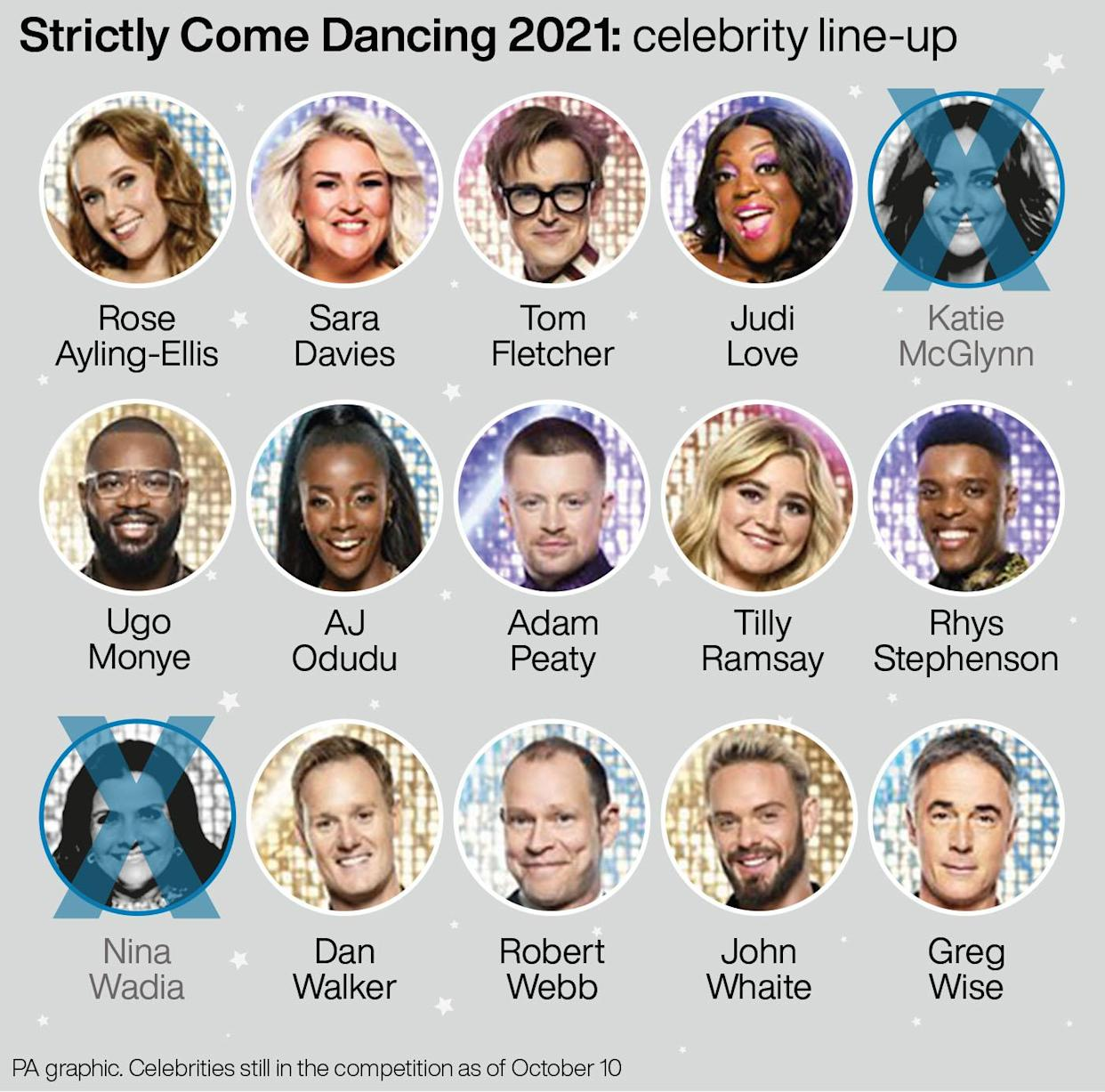 Strictly Come Dancing - celebrities still in the competition as of October 10