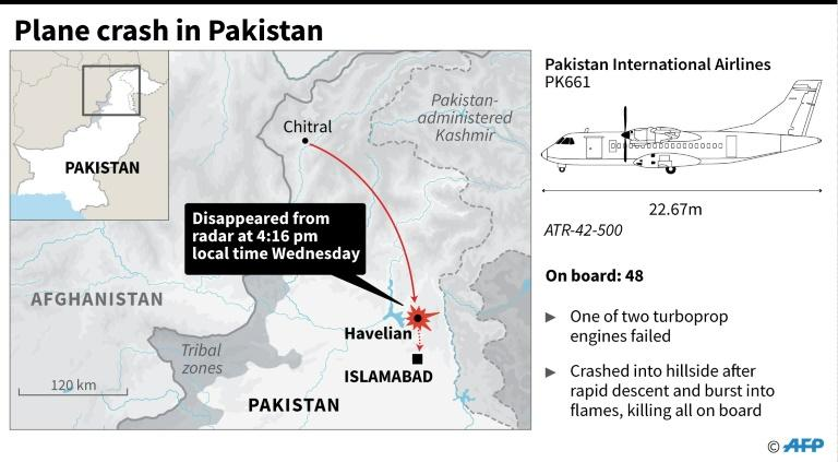 Graphic on the plane crash in Pakistan on Wednesday that left 48 people dead
