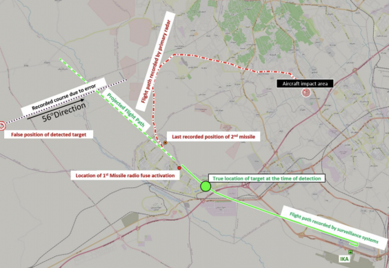 Deadly course: the path of flight PS752 from Tehran airport (marked IKA) and the mistaken trajectory in black on the left (Civil Aviation Organisation of Iran )
