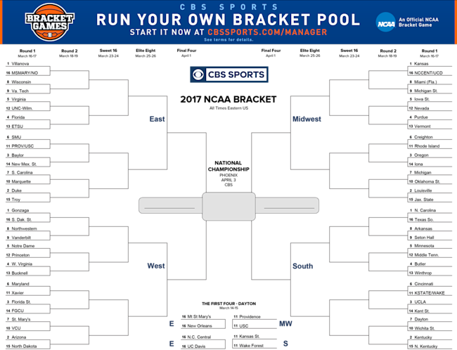 graphic about Yahoo Printable Bracket known as Heres your 2017 NCAA basketball event bracket