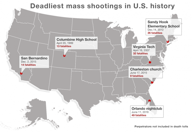 deadliest attacks apyahoo news more other mass shootings