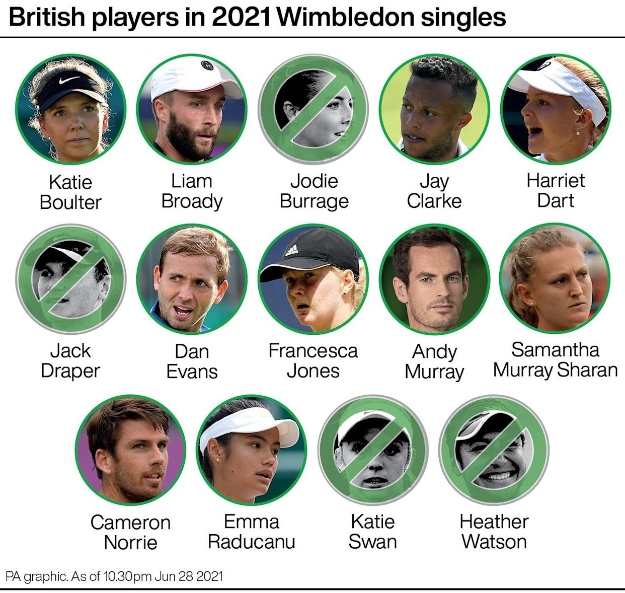 The British players left in Wimbledon after the day one action at the All England Club (PA Graphics)