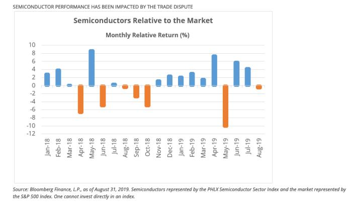Can-Semiconductors-Dodge-the-Trade-War-Crossfire-1
