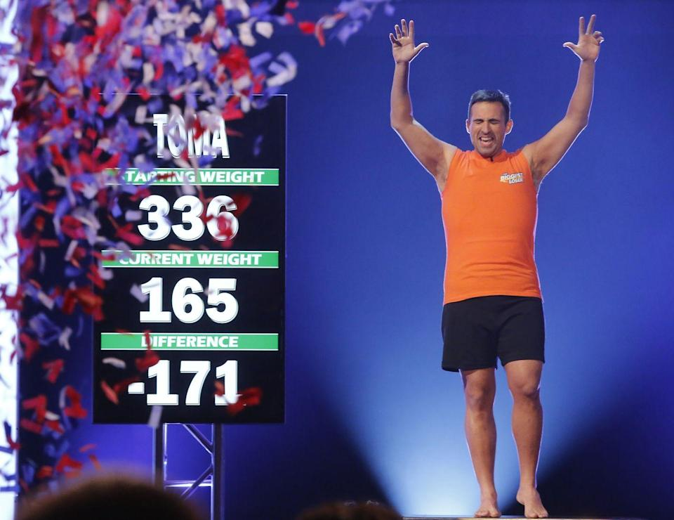 <p>Toma lost 171 pounds to become the winner of <em>The Biggest Loser</em>. He beat runner-up Sonya Jones by just one pound, making it the closest percentage between the winner and runner-up in any season.</p>
