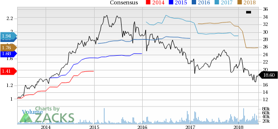 Hanesbrands (HBI) reported earnings 30 days ago. What's next for the stock? We take a look at earnings estimates for some clues.