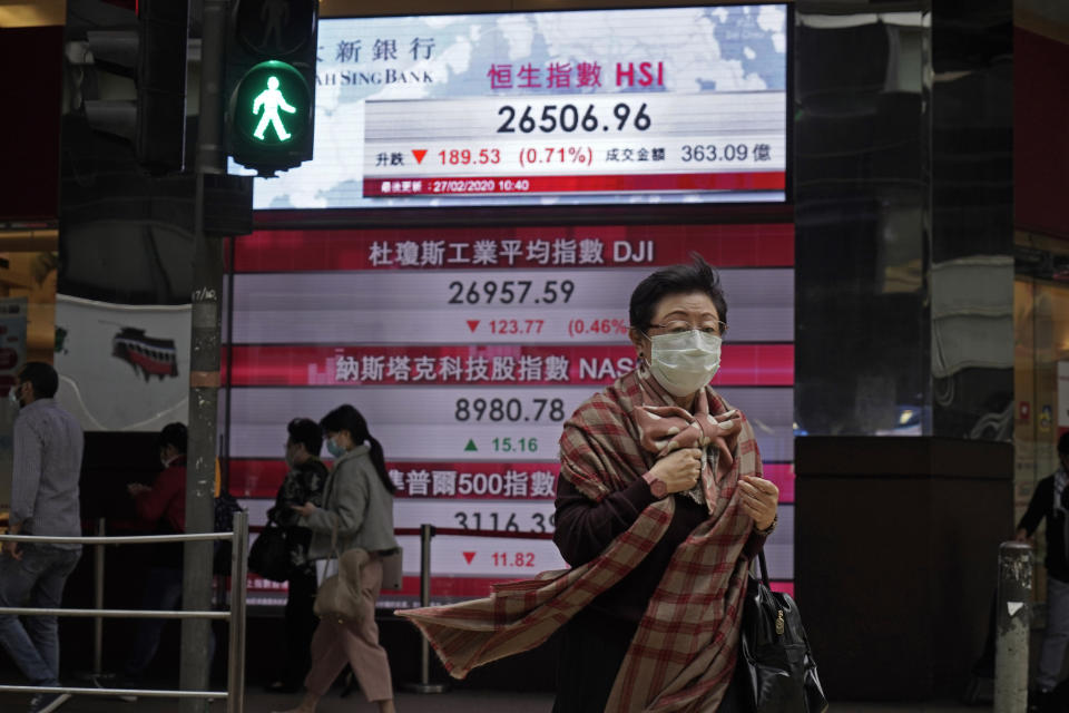 A woman walks past an electronic board showing Hong Kong share index outside a local bank in Hong Kong, Thursday, Feb. 27, 2020. Shares fell in Asia on Thursday after President Donald Trump announced the U.S. was stepping up its efforts to combat the virus outbreak that began in China. (AP Photo/Kin Cheung)