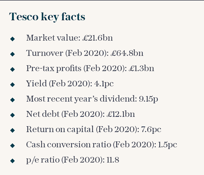 Tesco key facts