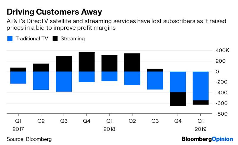 "(Bloomberg Opinion) -- If the market for television and video-streaming services wasn't frustrating enough for consumers, now comes news that millions paying for DirecTV suddenly can't watch CBS, the most popular TV network in the U.S., due to a contract dispute between the media giants. The good news is that it's not yet football season, and it's also in both companies' interests to reach an agreement soon. The bad news is that the channel-blackout trend is only getting worse. CBS went dark over the weekend on AT&T Inc.'s DirecTV, DirecTV Now and U-verse platforms for customers in cities including New York, Los Angeles, Chicago, Philadelphia and Atlanta, as they tussle over the renewal rate for AT&T's pay-TV operators to carry CBS programming. The blackout deprives subscribers in those markets of popular shows such as ""The Late Show with Stephen Colbert"" and ""Big Brother"" – an inconvenience that's becoming all too familiar for viewers.  Already more than 200 TV markets have had broadcast signal disruptions this year, the most ever, according to the American Television Alliance, a group that lobbies for cable and satellite providers. AT&T said it has offered CBS ""an unprecedented rate increase."" CBS's stance is, yeah, no kidding, given that it's been seven years since the deal was last renewed. My feeling: groan.  It's deja vu for AT&T customers because the company was also involved in a dispute earlier this year with Viacom Inc., the owner of cable channels such as MTV and Nickelodeon. The two sides reached a deal relatively quickly – but not before they traded jabs in public statements and flooded social media with annoying campaigns to rile up customers and pass the blame. On March 19, AT&T's line was that Viacom networks are ""no longer popular."" Just a few weeks later it was whistling a different tune, featuring the same networks prominently on its DirecTV Now sign-up page to highlight the streaming package's channel lineup.Customers sure are tired of this old song and dance. They don't want to hear ""CBS has put you into the middle of its negotiations,"" which DirecTV tweeted to an angry customer on Saturday, or that ""loyal viewers are now bearing the burden for AT&T's unwillingness"" to bend, as CBS put it in its own press release. It doesn't matter whether AT&T ""dropped"" the network or CBS ""pulled its signal"" from AT&T. Subscribers just want consistent service at a fair price, and that seems like it will be harder and harder to get, thanks to an industry that's turning more anti-competitive to protect its profit margins in the wake of cord-cutting and consolidation.Take AT&T: Since acquiring HBO parent Time Warner last year for $102 billion (including debt), the company has shifted the spotlight away from its shrinking satellite-TV business and drab DirecTV Now product, and instead onto the sexier media-content division, which it renamed WarnerMedia. AT&T has been willing to sacrifice pay-TV customers to boost profitability on that side of the business through price hikes, while its WarnerMedia unit gears up to launch a new Netflix-like app called HBO Max. Unlike DirecTV Now, which is a virtual cable skinny bundle, HBO Max will comprise only WarnerMedia's own content and compete with AT&T's other services. This content will include ""Friends,"" one of the most popular series among the streaming set, which WarnerMedia is reclaiming from Netflix and putting on HBO Max. This is just one example of how the media giants are becoming more insular, preserving their content for their own products and playing hardball with competitors, making it harder for customers to find everything they want to watch through a single affordable subscription. In AT&T's case, this points to the drawbacks of allowing a pay-TV and wireless giant to also control some of the most attractive TV content.Similarly, Walt Disney Co., fresh off its $85 billion purchase of 21st Century Fox's entertainment assets, is prioritizing the launch of its Disney+ app, which it plans to bundle with ESPN+ and Hulu in an effort to topple Netflix. That means that in the future if you want certain Disney, Pixar, Marvel or ""Star Wars"" content, a Disney+ subscription will be a requirement. Want HBO or CBS, too? That'll be a separate subscription for more money. (The CBS All Access app costs $5.99 a month.)In the AT&T-CBS standoff, both are motivated to end the blackout. CBS is in talks over a merger with Viacom, so it doesn't need such distractions. The AT&T contract is also critical for CBS to meet a target of $2.5 billion in annual retransmission revenue by 2020, according to John Butler, an analyst for Bloomberg Intelligence. As for AT&T, though it may be looking to emphasize profitability over subscriber count, it still shouldn't be proactively showing subscribers the door. Who will blink first? My guess would be AT&T. But customers really don't care either way – they just want what they pay for. It shouldn't be so hard.To contact the author of this story: Tara Lachapelle at tlachapelle@bloomberg.netTo contact the editor responsible for this story: Beth Williams at bewilliams@bloomberg.netThis column does not necessarily reflect the opinion of the editorial board or Bloomberg LP and its owners.Tara Lachapelle is a Bloomberg Opinion columnist covering deals, Berkshire Hathaway Inc., media and telecommunications. She previously wrote an M&A column for Bloomberg News.For more articles like this, please visit us at bloomberg.com/opinion©2019 Bloomberg L.P."