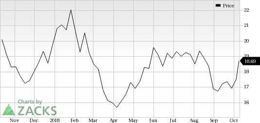 Antero Midstream (AMGP) saw a big move last session, as its shares jumped more than 9% on the day, amid huge volumes.