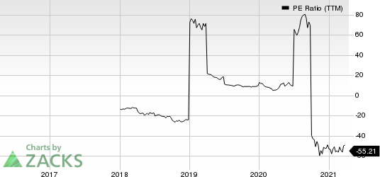 Goodrich Petroleum Corporation PE Ratio (TTM)