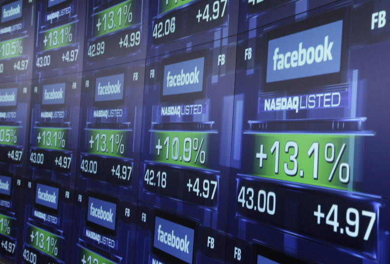 Prices of Facebook stock since long-awaited IPO