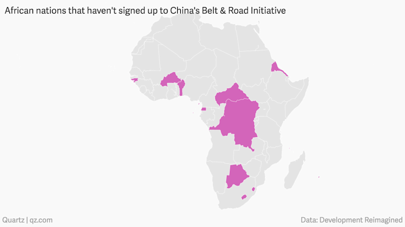 African countries that haven't signed up to China's Belt & Road Initiative