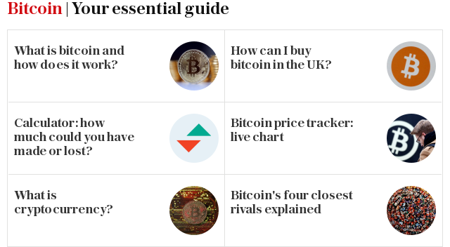 Bitcoin | Your essential guide