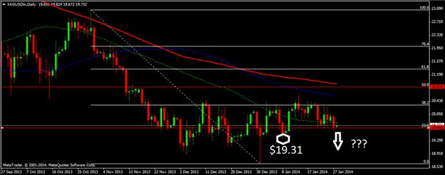 silver_price_fomc_downside_body_Picture_2.png, Downside risk accelerates on Silver price as FOMC looms