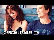 "<p><strong>Release date: </strong>September 26, 2014</p><p><strong>Starring: </strong>Miles Teller, Analeigh Tipton, Jessica Szohr, Leven Rambin, and Scott Mescudi</p><p><strong>The sexy story: </strong>After a decidedly not great one night stand, two strangers who met on a dating site are forced to spend a second day together when they wake up to find they've been snowed in by a blizzard. <br></p><p><a class=""link rapid-noclick-resp"" href=""https://smile.amazon.com/Two-Night-Stand-Miles-Teller/dp/B07BKRX55B/?tag=syn-yahoo-20&ascsubtag=%5Bartid%7C10058.g.27140597%5Bsrc%7Cyahoo-us"" rel=""nofollow noopener"" target=""_blank"" data-ylk=""slk:WATCH IT"">WATCH IT</a></p><p><a href=""https://www.youtube.com/watch?v=I36I0ho3SME"" rel=""nofollow noopener"" target=""_blank"" data-ylk=""slk:See the original post on Youtube"" class=""link rapid-noclick-resp"">See the original post on Youtube</a></p>"