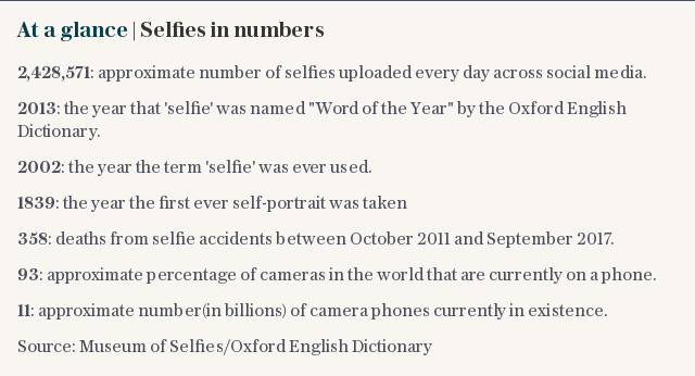 At a glance | Selfies in numbers