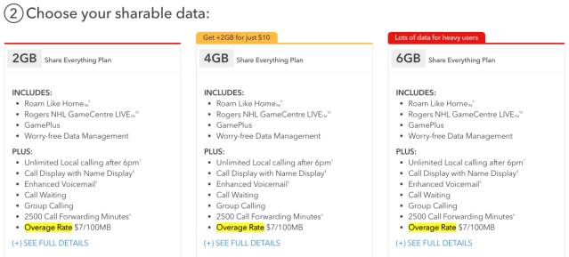 The current Rogers website shows the new overage fee now implemented on new plans. (Rogers)
