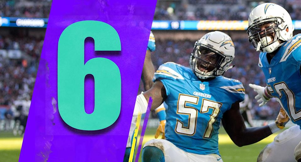 <p>It wasn't the most dominant win, but the Chargers are 5-2 with their two losses against the two best teams in the NFL, and Joey Bosa is probably returning after this week's bye. Not too bad. (Denzel Perryman) </p>