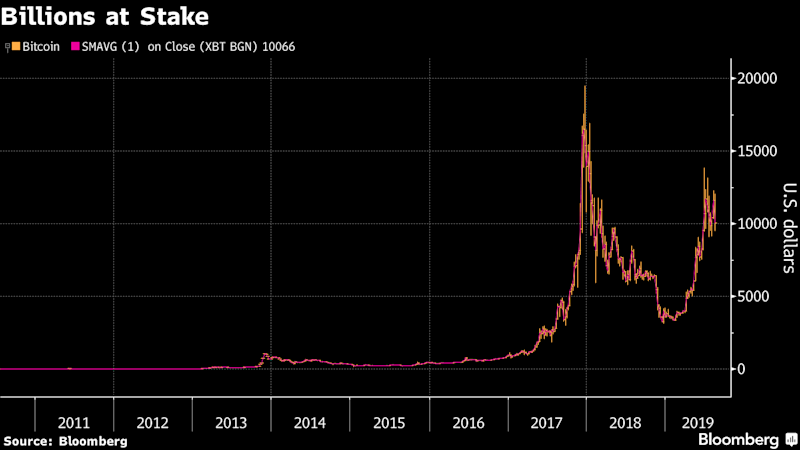 Investors Downplay Self-Proclaimed Bitcoin Inventor's Liquidation Warning