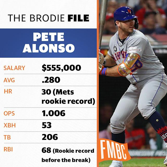 Pete Alonso Brodie File