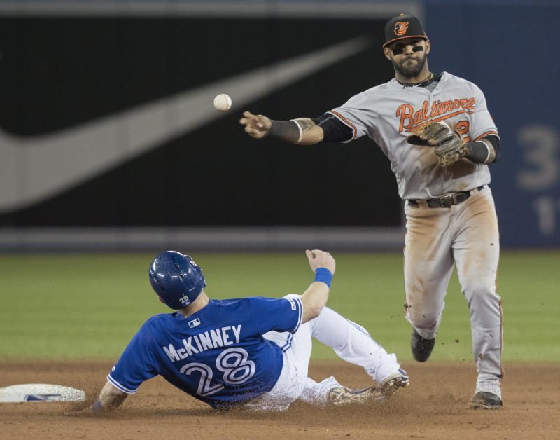 First baseman Jesus Aguilar claimed off waivers by Marlins