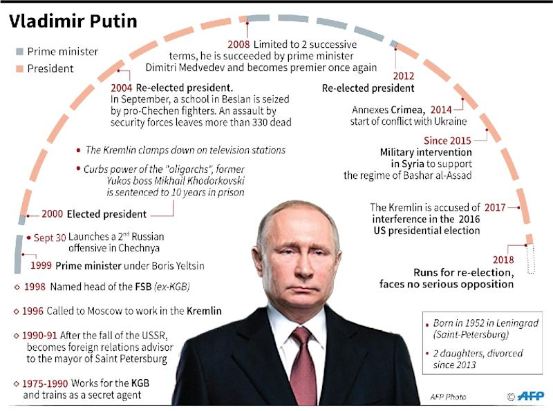Key dates in the career of Russian President Vladimir Putin (AFP Photo/Vincent LEFAI)