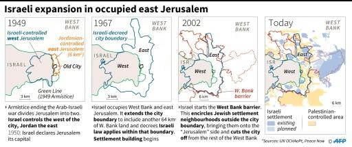 Maps showing Israeli expansion into occupied east Jerusalem since 1949