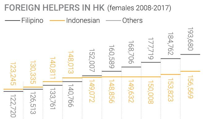 Christmas Blow For Domestic Helpers In Hong Kong As