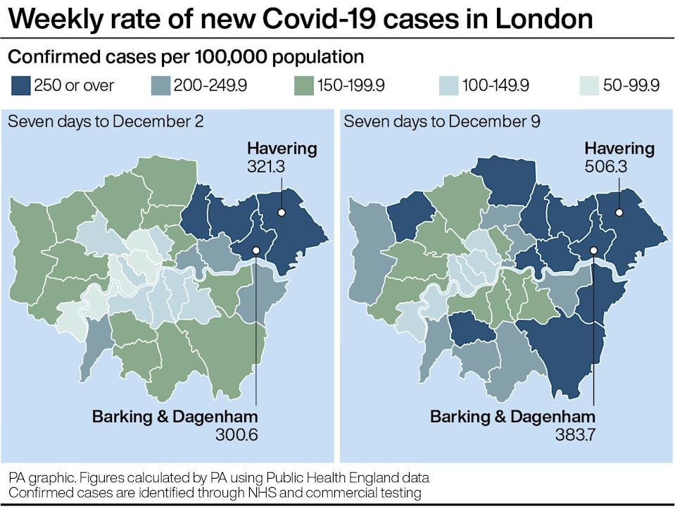 How weekly coronavirus cases have increased in London. (PA)