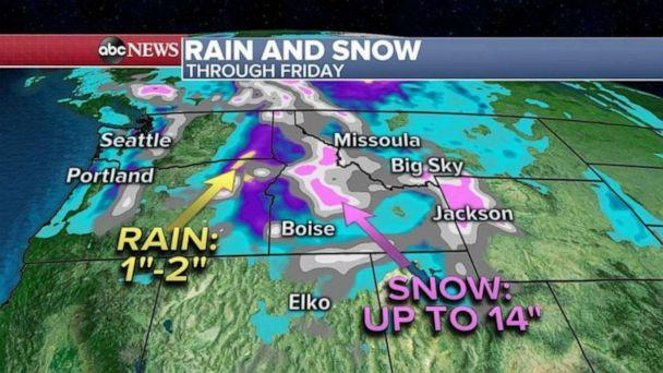 PHOTO: The heaviest snow over the next few days will be from the Cascades into the Rockies where locally 30 inches of snow is possible. Half a foot to a foot of snow is possible by Thursday in the northern Plains. (ABC News)