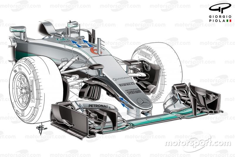 "Mercedes F1 W07 Hybrid front wing, nose, turning vane, front brake duct and 'S' duct detail (arrows showing airflow path through 'S' duct))<span class=""copyright"">Giorgio Piola</span>"