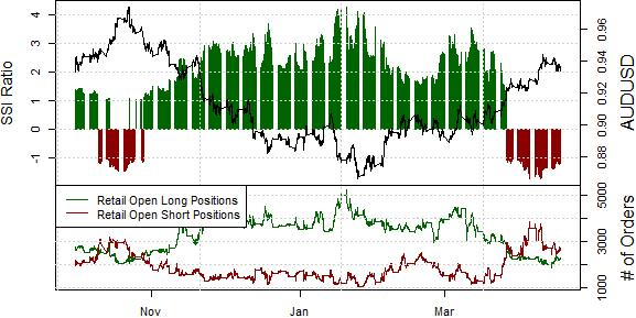 ssi_aud-usd_body_Picture_6.png, Further Australian Dollar Declines Seem Likely
