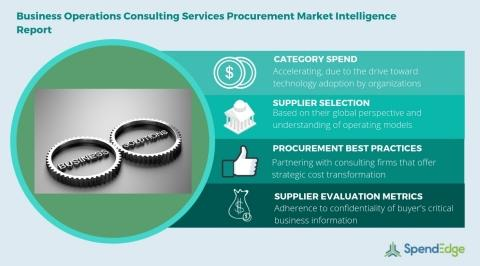 Business Operations Consulting Services: Procurement Market Intelligence, Cost Benefit Analysis, Supply Market Forecasts, Cost Drivers, Trends, Category Management Insights Now Available from SpendEdge