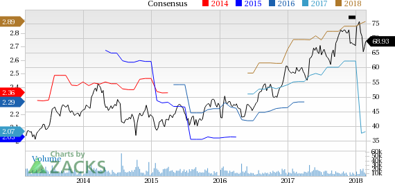 Xilinx (XLNX) reported earnings 30 days ago. What's next for the stock? We take a look at earnings estimates for some clues.