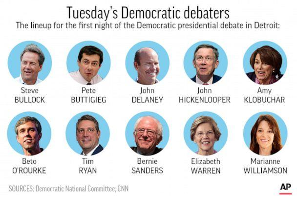 PHOTO: Graphic shows Democratic presidential candidates chosen to participate in second debate's first night. (AP)