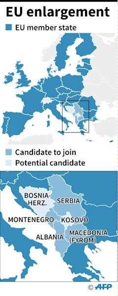 Montenegro and Serbia are the frontrunners to join the EU, with Albania, Bosnia, Kosovo and Macedonia lagging behind
