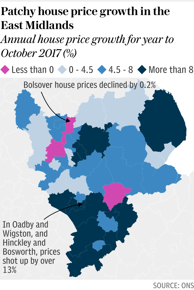 Patchy house price growth in the East Midlands