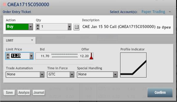 CME Stock Call Options