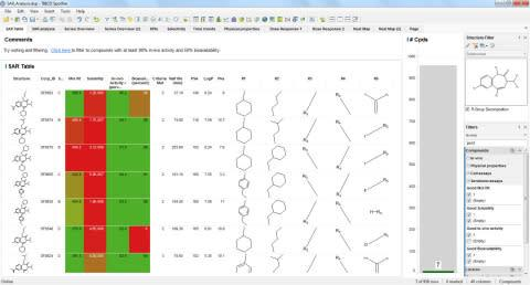 Lead Discovery 5.1 offers interactive tools for structure searching, activity profiling, R-group dec ...